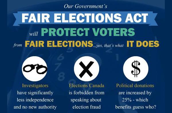 Election Junket